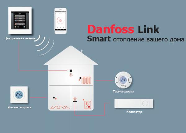 Система Danfoss Link