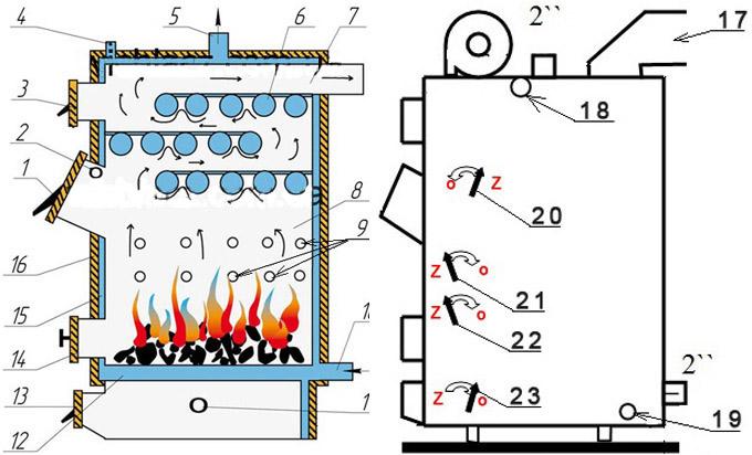 Как сделать котел на дровах схема